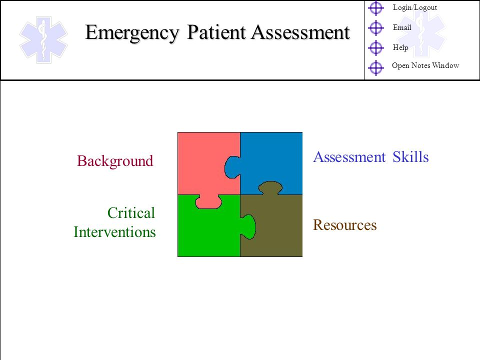 Background Emergency Patient Assessment This Section contains the basic background information required to perform a competent patient assessment.