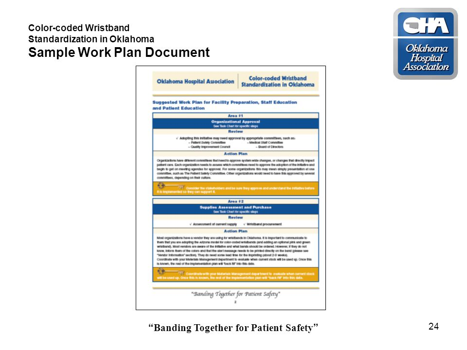 Banding Together for Patient Safety 24 Color-coded Wristband Standardization in Oklahoma Sample Work Plan Document