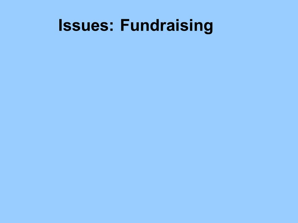 Issues: Fundraising