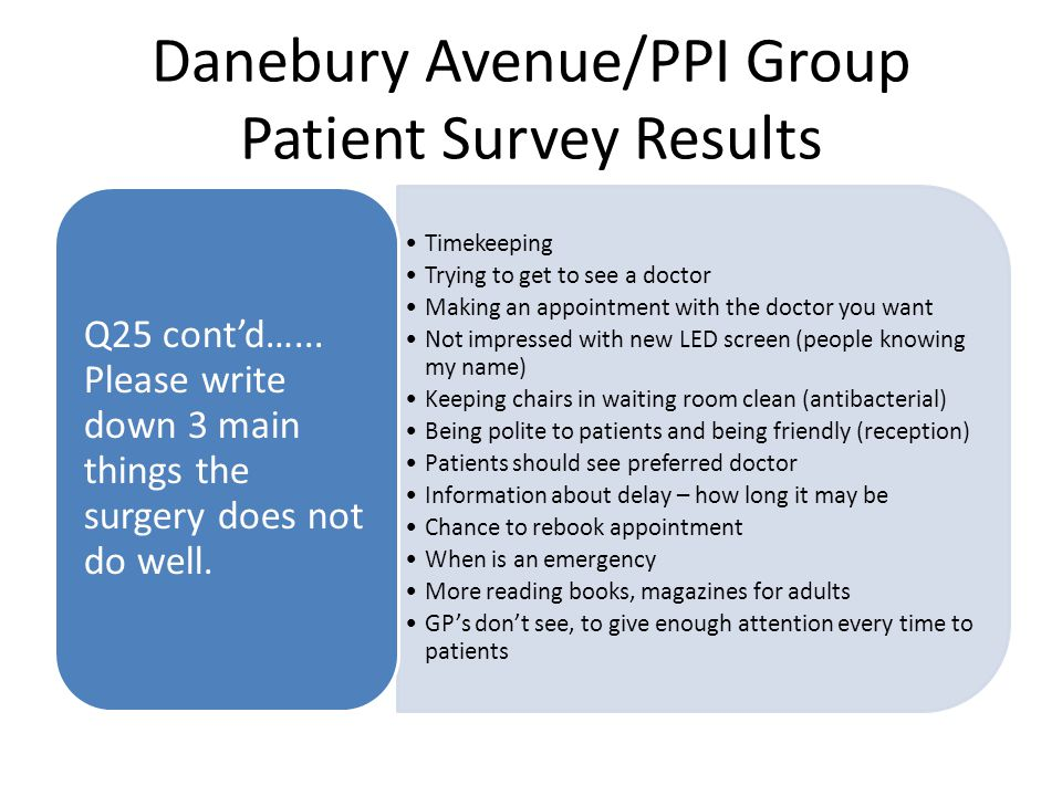 Danebury Avenue/PPI Group Patient Survey Results Timekeeping Trying to get to see a doctor Making an appointment with the doctor you want Not impresse