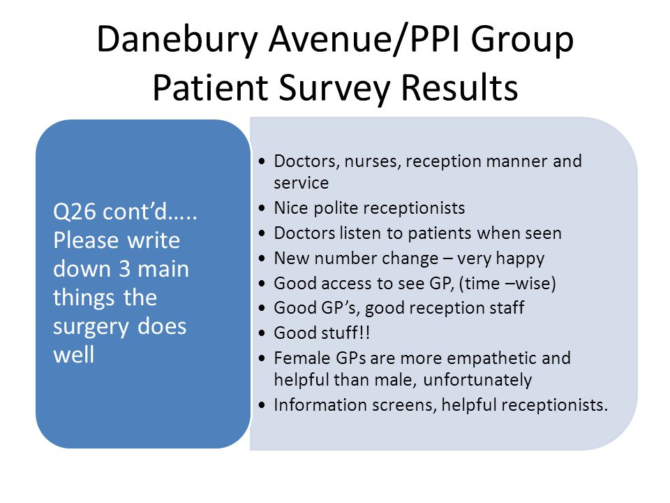 Danebury Avenue/PPI Group Patient Survey Results Doctors, nurses, reception manner and service Nice polite receptionists Doctors listen to patients when seen New number change – very happy Good access to see GP, (time –wise) Good GP's, good reception staff Good stuff!.