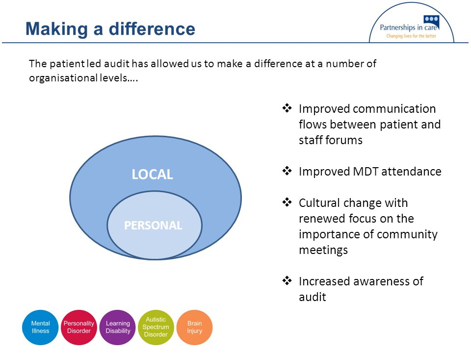 Making a difference LOCAL PERSONAL  Improved communication flows between patient and staff forums  Improved MDT attendance  Cultural change with re