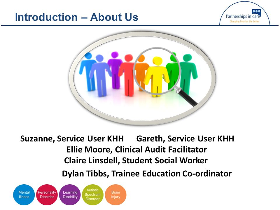 Introduction – About Us Suzanne, Service User KHHGareth, Service User KHH Ellie Moore, Clinical Audit Facilitator Claire Linsdell, Student Social Work