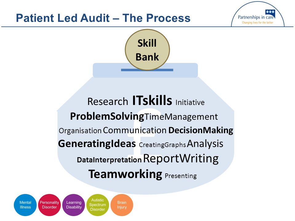 Patient Led Audit – The Process Skill Bank £ Research ITskills Initiative ProblemSolving TimeManagement Organisation Communication DecisionMaking GeneratingIdeas CreatingGraphs Analysis DataInterpretation ReportWriting Teamworking Presenting