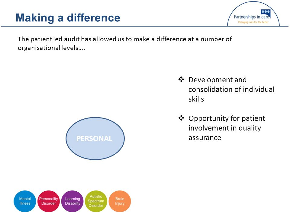 Making a difference PERSONAL  Development and consolidation of individual skills  Opportunity for patient involvement in quality assurance The patient led audit has allowed us to make a difference at a number of organisational levels….