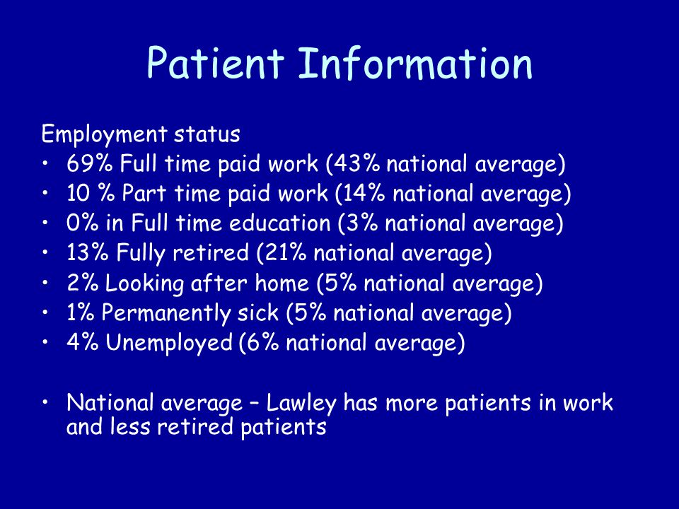 Patient Information Last seen or spoke to a GP 54% had consulted in past 3 months (55%) 25% had consulted 3- 6 months ago (18%) 14% had consulted 6 – 12 months ago (14%) 6% more than 12 months ago (13%) 1% had never seen a GP (1%) National average shown in brackets.