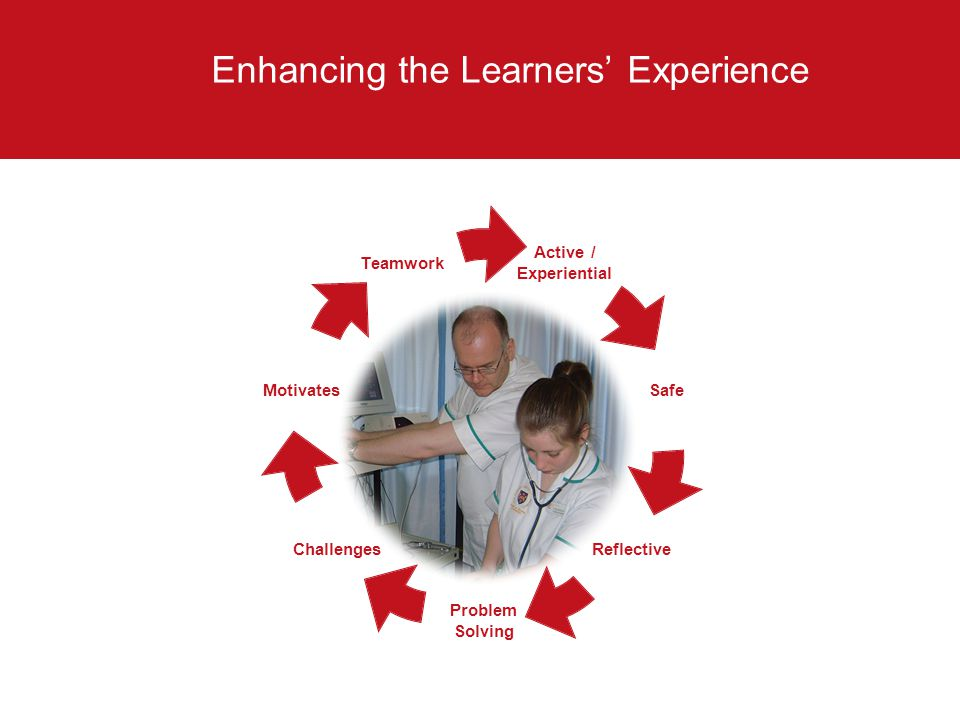 Enhancing the Learners' Experience