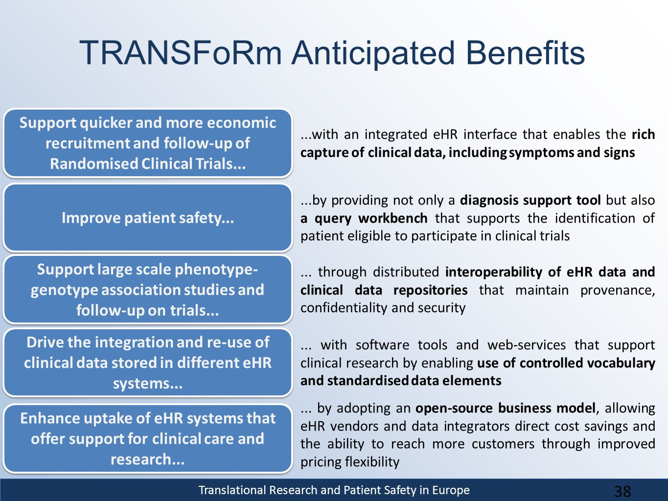 Translational Research and Patient Safety in Europe TRANSFoRm Anticipated Benefits 38 Support quicker and more economic recruitment and follow-up of R