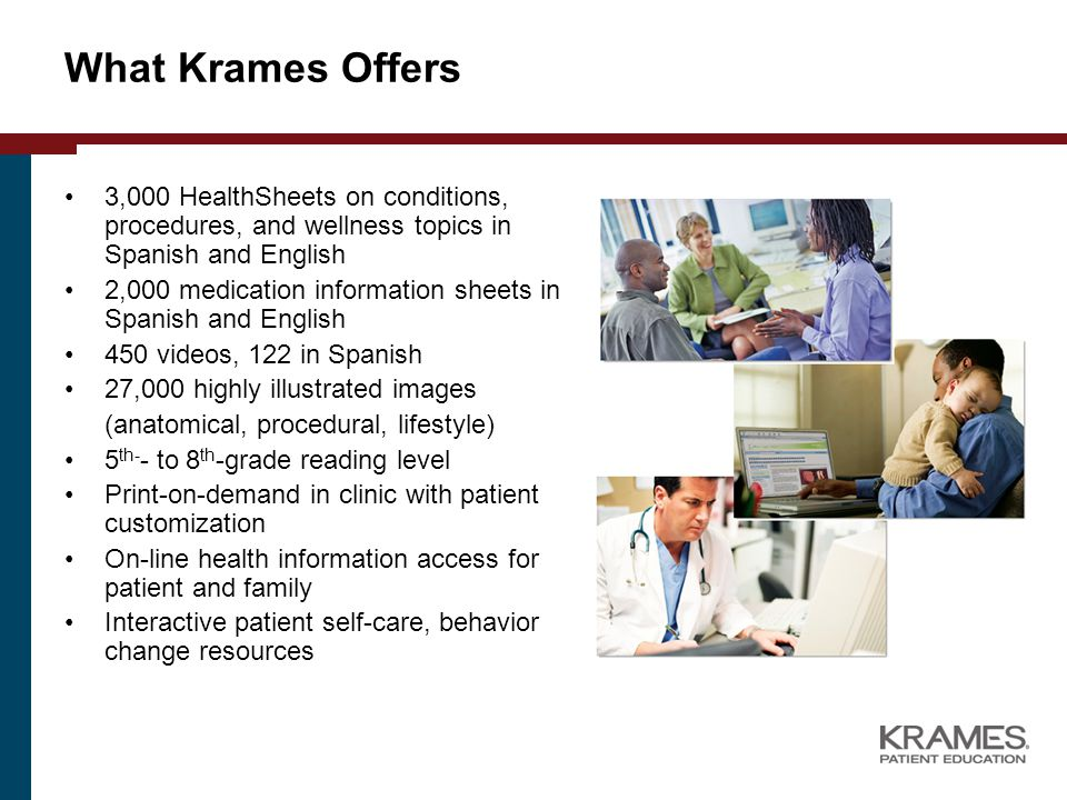 What Krames Offers 3,000 HealthSheets on conditions, procedures, and wellness topics in Spanish and English 2,000 medication information sheets in Spanish and English 450 videos, 122 in Spanish 27,000 highly illustrated images (anatomical, procedural, lifestyle) 5 th- - to 8 th -grade reading level Print-on-demand in clinic with patient customization On-line health information access for patient and family Interactive patient self-care, behavior change resources