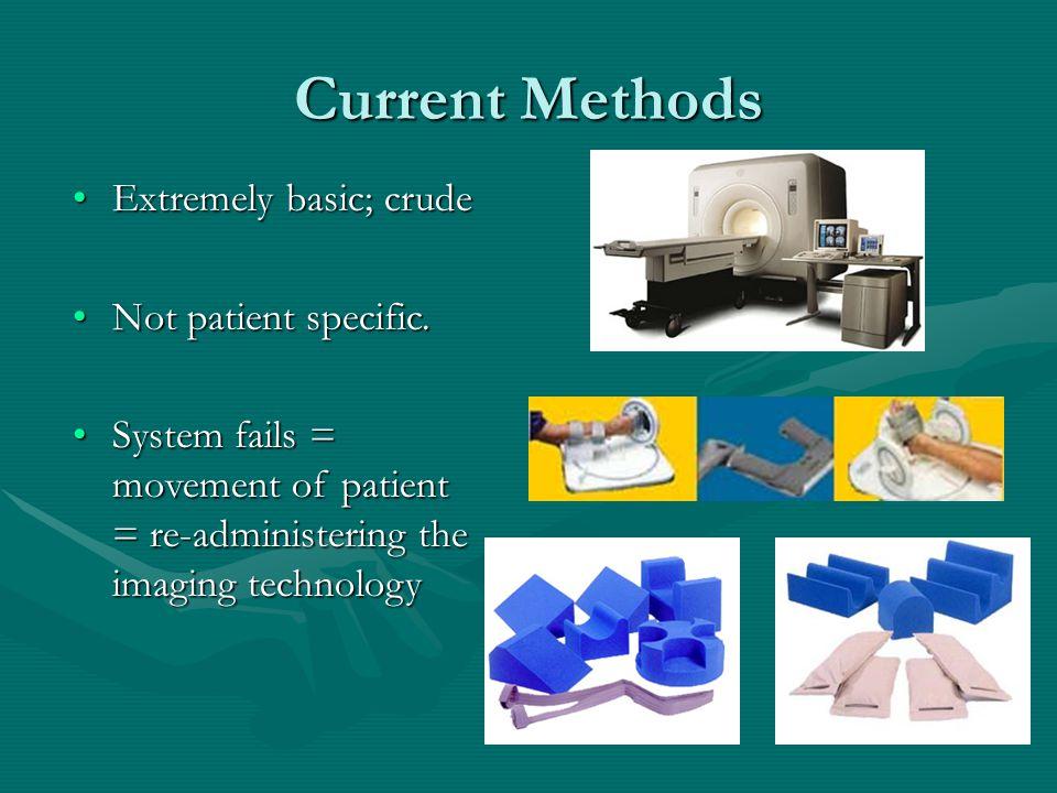 Current Methods Extremely basic; crudeExtremely basic; crude Not patient specific.Not patient specific.