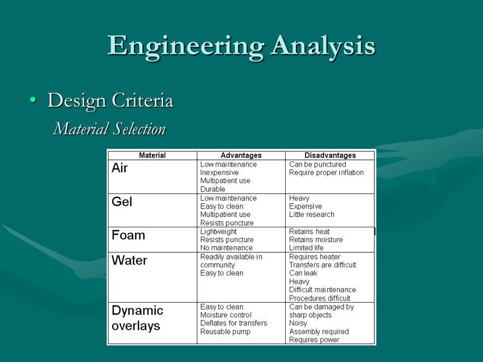 Engineering Analysis Design CriteriaDesign Criteria Material Selection