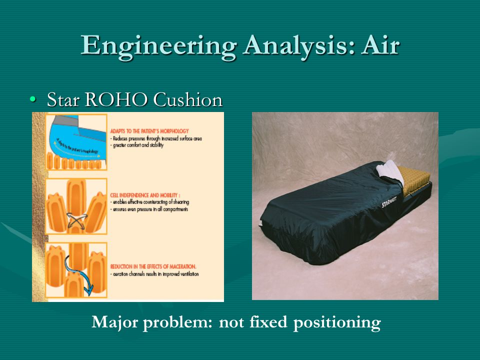 Engineering Analysis: Air Star ROHO CushionStar ROHO Cushion Major problem: not fixed positioning