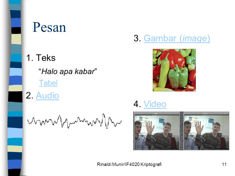 "Rinaldi Munir/IF4020 Kriptografi11 Pesan 1. Teks ""Halo apa kabar"" Tabel 2. AudioAudio 3. Gambar (image)Gambar (image) 4. VideoVideo"
