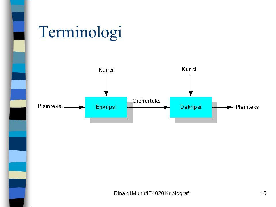 Rinaldi Munir/IF4020 Kriptografi16 Terminologi