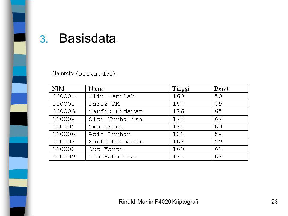 Rinaldi Munir/IF4020 Kriptografi23 3. Basisdata