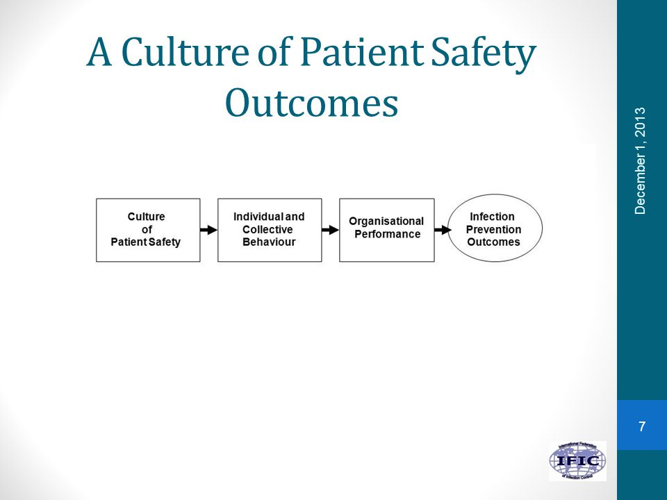 A Culture of Patient Safety Outcomes 7 December 1, 2013