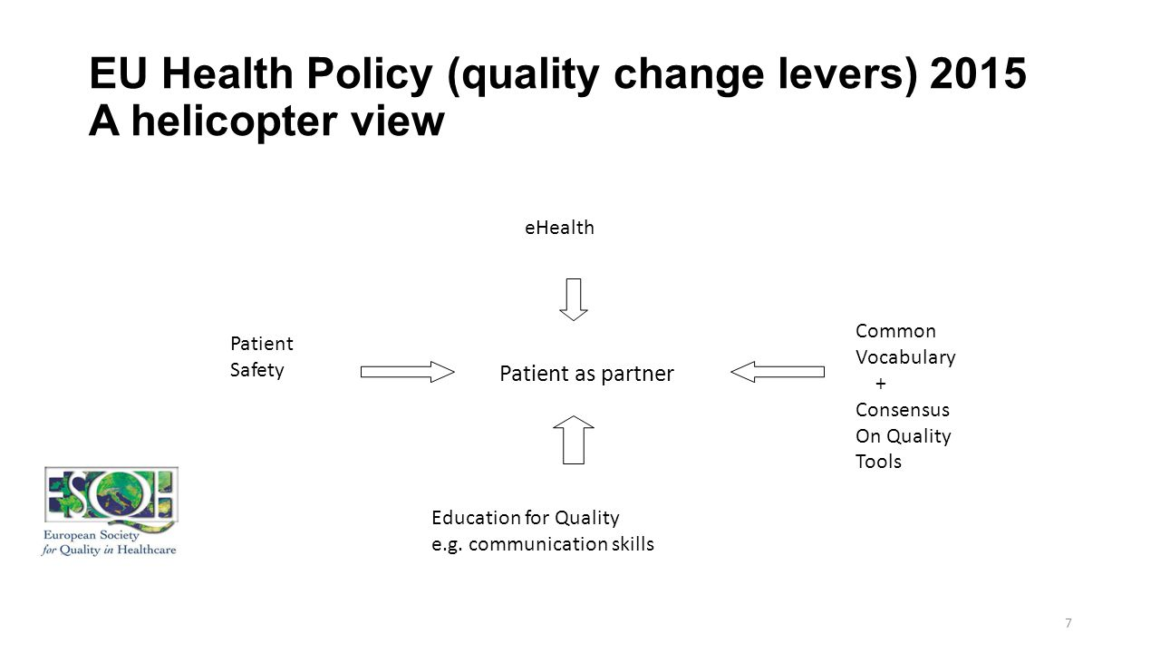 7 EU Health Policy (quality change levers) 2015 A helicopter view Patient Safety eHealth Common Vocabulary + Consensus On Quality Tools Education for