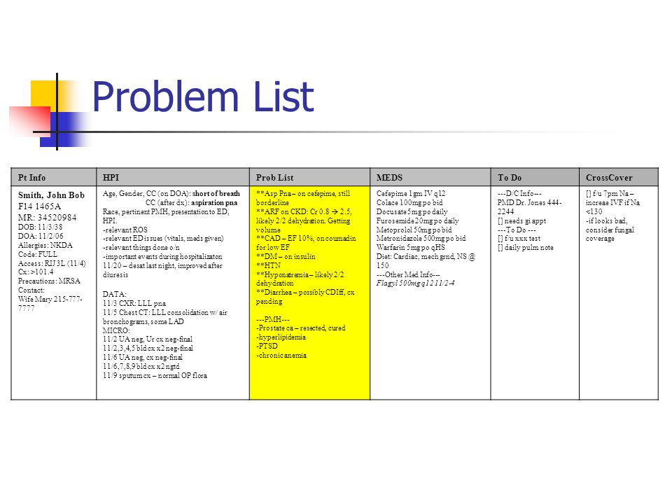 Problem List Pt InfoHPIProb ListMEDSTo DoCrossCover Smith, John Bob F14 1465A MR: 34520984 DOB: 11/3/38 DOA: 11/2/06 Allergies: NKDA Code: FULL Access: RIJ 3L (11/4) Cx: >101.4 Precautions: MRSA Contact: Wife Mary 215-777- 7777 Age, Gender, CC (on DOA): short of breath CC (after dx): aspiration pna Race, pertinent PMH, presentation to ED, HPI.