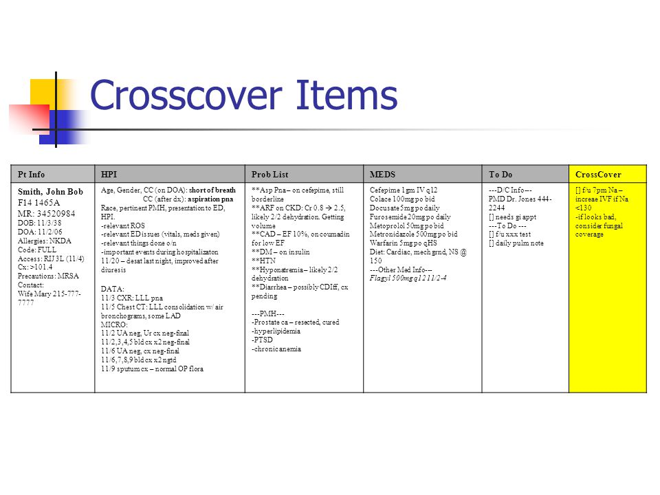 Crosscover Items Pt InfoHPIProb ListMEDSTo DoCrossCover Smith, John Bob F14 1465A MR: 34520984 DOB: 11/3/38 DOA: 11/2/06 Allergies: NKDA Code: FULL Access: RIJ 3L (11/4) Cx: >101.4 Precautions: MRSA Contact: Wife Mary 215-777- 7777 Age, Gender, CC (on DOA): short of breath CC (after dx): aspiration pna Race, pertinent PMH, presentation to ED, HPI.