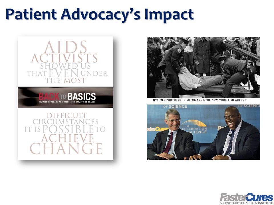 Patient Advocacy's Impact
