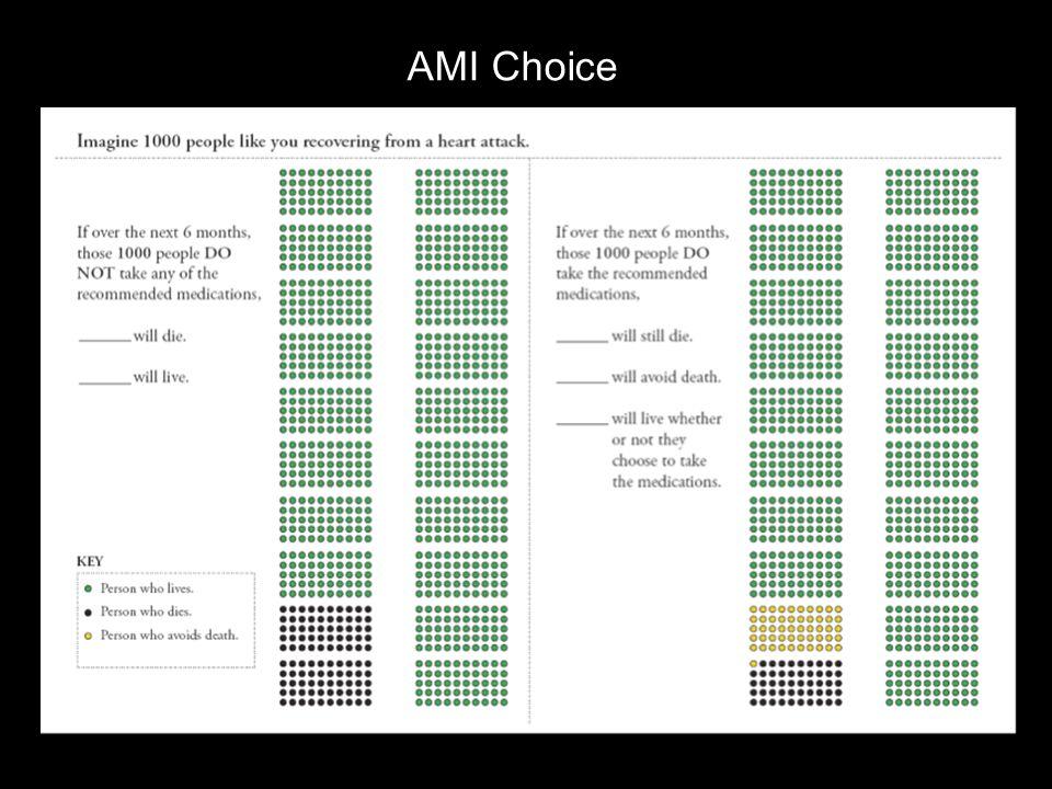 AMI Choice