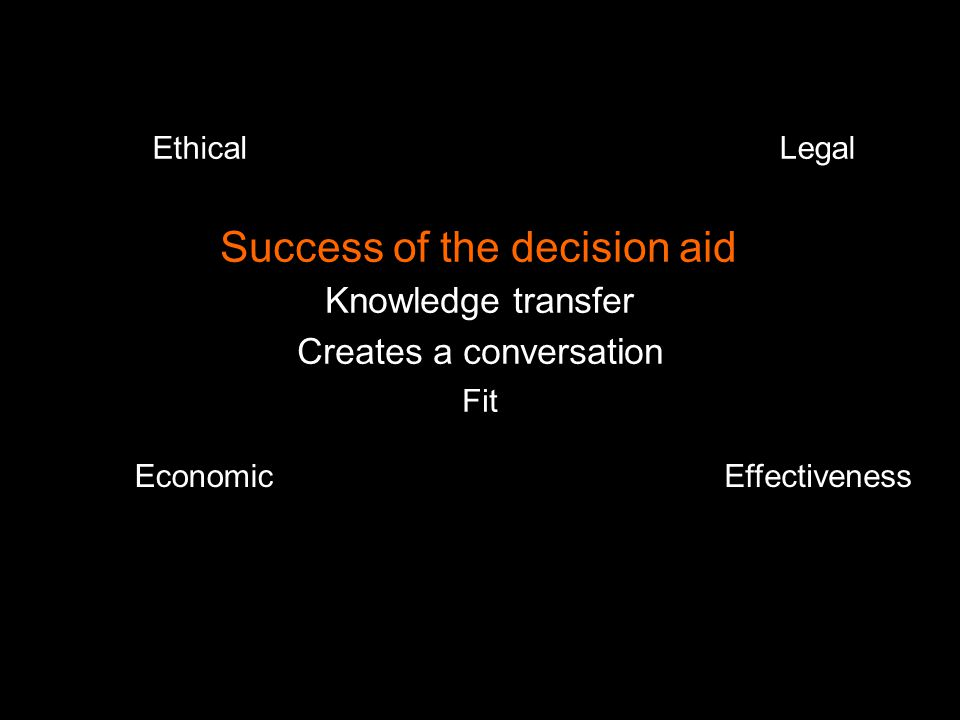 Success of the decision aid EthicalLegal EconomicEffectiveness Knowledge transfer Creates a conversation Fit