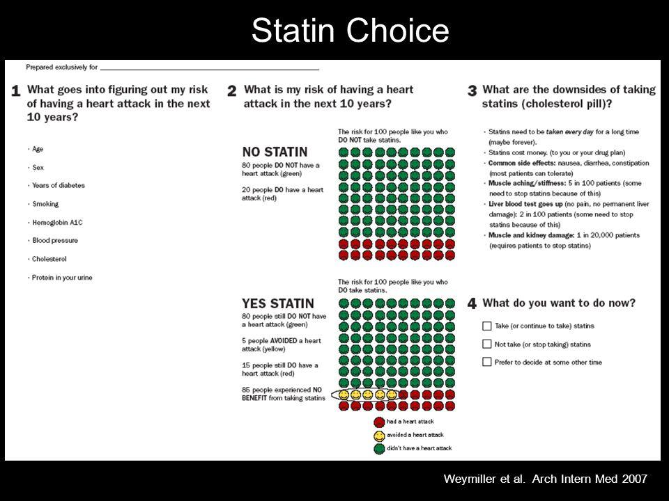 Weymiller et al. Arch Intern Med 2007 Statin Choice