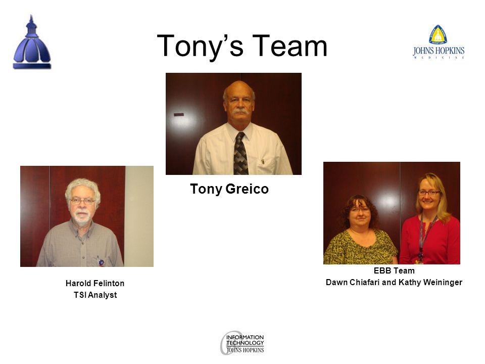 Tony's Team Tony Greico EBB Team Dawn Chiafari and Kathy Weininger Harold Felinton TSI Analyst