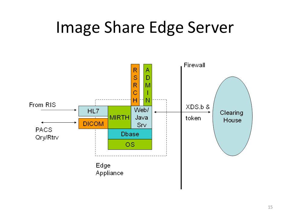 Image Share Edge Server 15