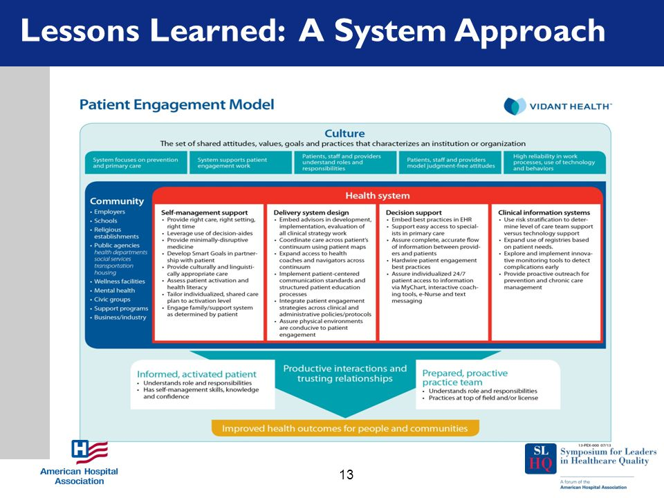 Lessons Learned: A System Approach 13