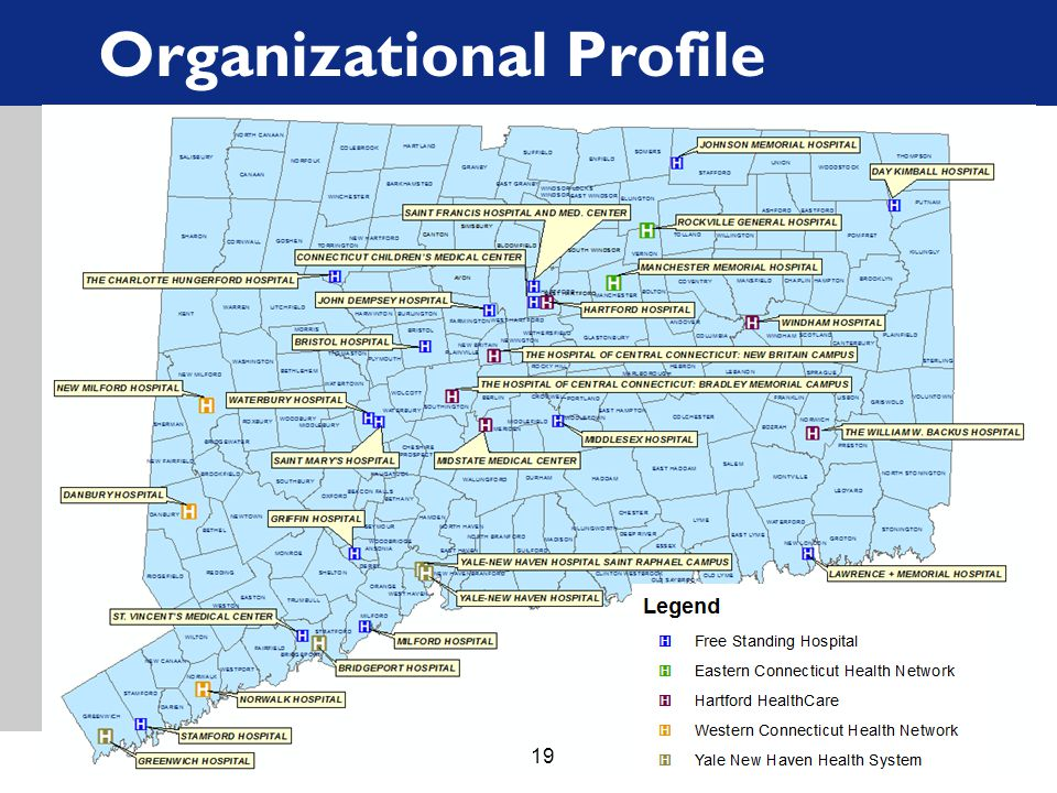 Organizational Profile If you are with an organization (e.g.