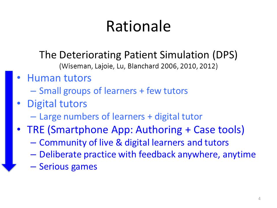 Rationale The Deteriorating Patient Simulation (DPS) (Wiseman, Lajoie, Lu, Blanchard 2006, 2010, 2012) Human tutors – Small groups of learners + few t