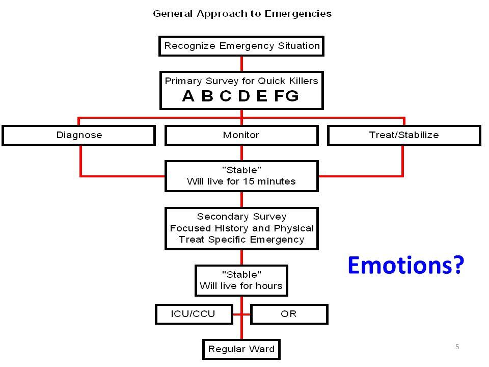 5 Emotions?