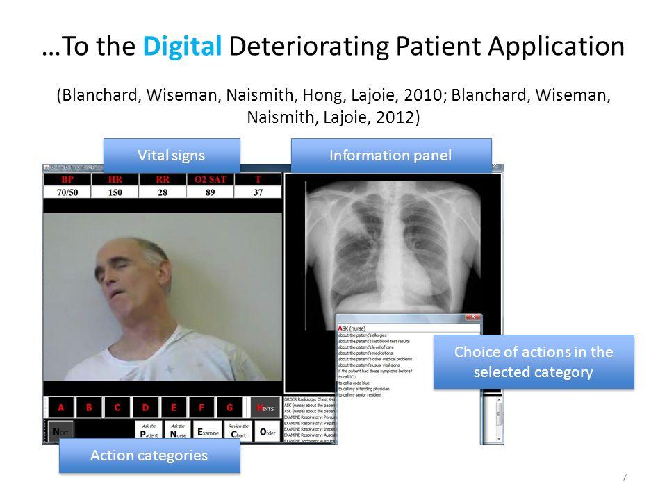 …To the Digital Deteriorating Patient Application (Blanchard, Wiseman, Naismith, Hong, Lajoie, 2010; Blanchard, Wiseman, Naismith, Lajoie, 2012) 7 Act