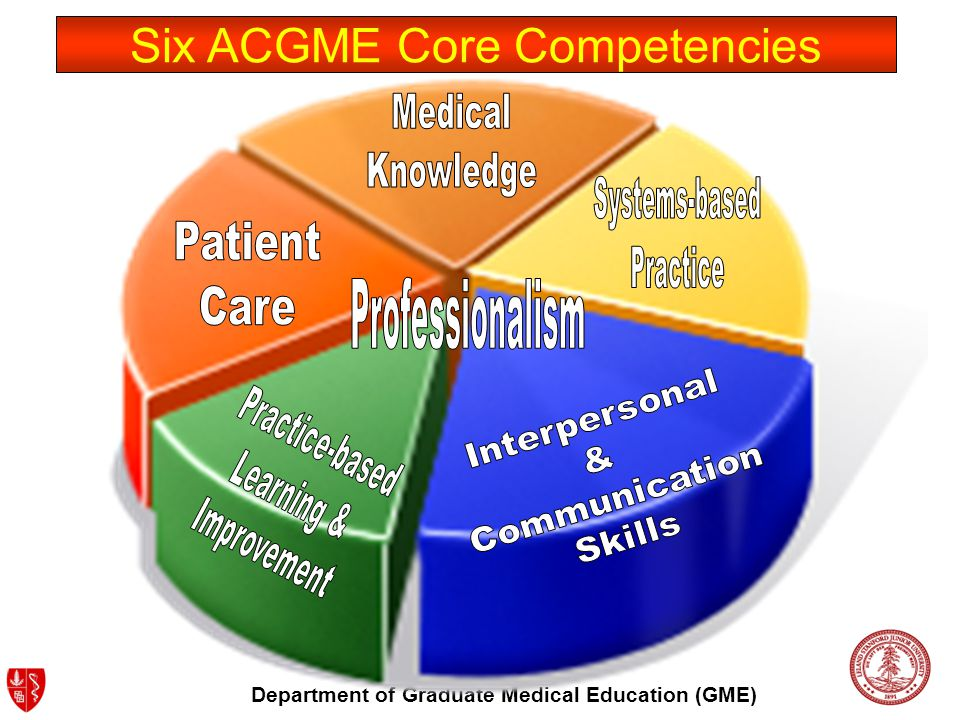 Department of Graduate Medical Education (GME) MEDICAL KNOWLEDGE Objective evidence of satisfactory performance on: –Mock boards –In-service examination –ED pre-call exam ( credentialing exam ) –Pre/post rotation examinations –ABR exams (physics and written portions)