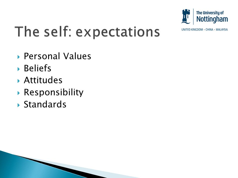  Personal Values  Beliefs  Attitudes  Responsibility  Standards