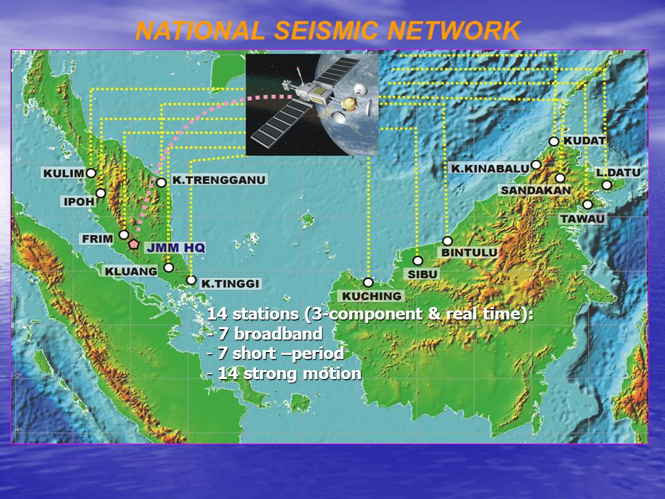 NATIONAL SEISMIC NETWORK 14 stations (3-component & real time): - 7 broadband - 7 short –period - 14 strong motion