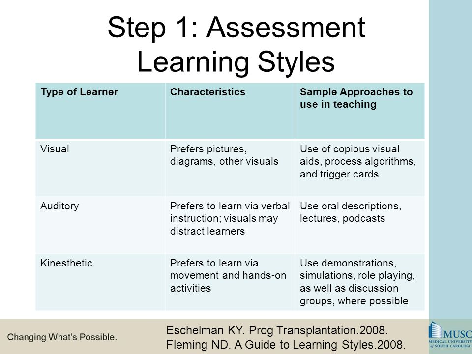 Step 1: Assessment Learning Styles Type of LearnerCharacteristicsSample Approaches to use in teaching VisualPrefers pictures, diagrams, other visuals Use of copious visual aids, process algorithms, and trigger cards AuditoryPrefers to learn via verbal instruction; visuals may distract learners Use oral descriptions, lectures, podcasts KinestheticPrefers to learn via movement and hands-on activities Use demonstrations, simulations, role playing, as well as discussion groups, where possible Eschelman KY.