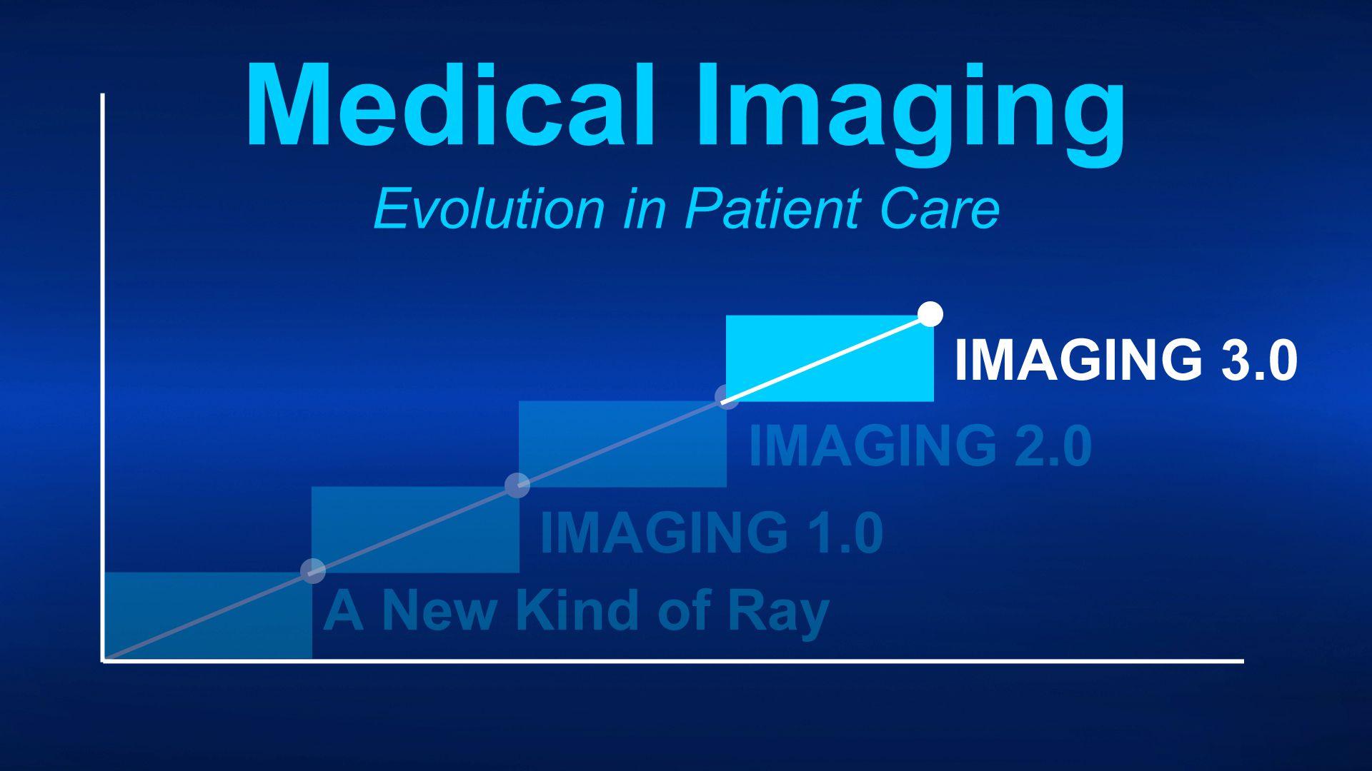 Medical Imaging Evolution in Patient Care