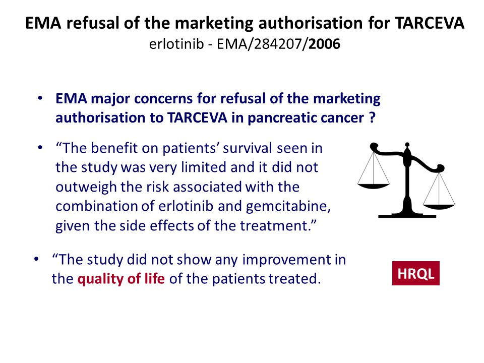 The benefit on patients' survival seen in the study was very limited and it did not outweigh the risk associated with the combination of erlotinib and gemcitabine, given the side effects of the treatment. EMA refusal of the marketing authorisation for TARCEVA erlotinib - EMA/284207/2006 HRQL The study did not show any improvement in the quality of life of the patients treated.