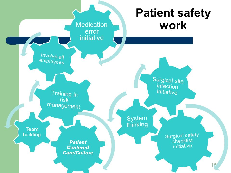 15 Patient safety work Medication error initiative Involve all employees Patient Centered Care/Culture Team building Training in risk management Surgi
