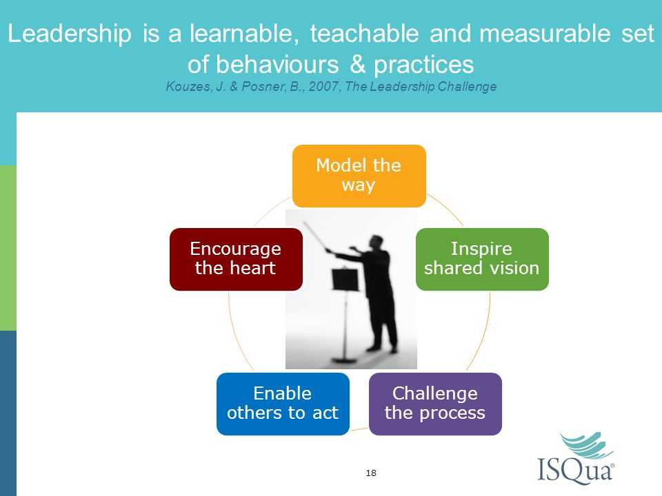 Leadership is a learnable, teachable and measurable set of behaviours & practices Kouzes, J.