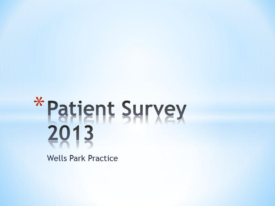 Wells Park Practice