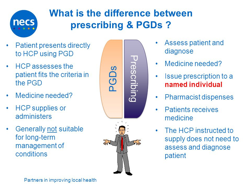 Partners in improving local health What is the difference between prescribing & PGDs ? Patient presents directly to HCP using PGD HCP assesses the pat