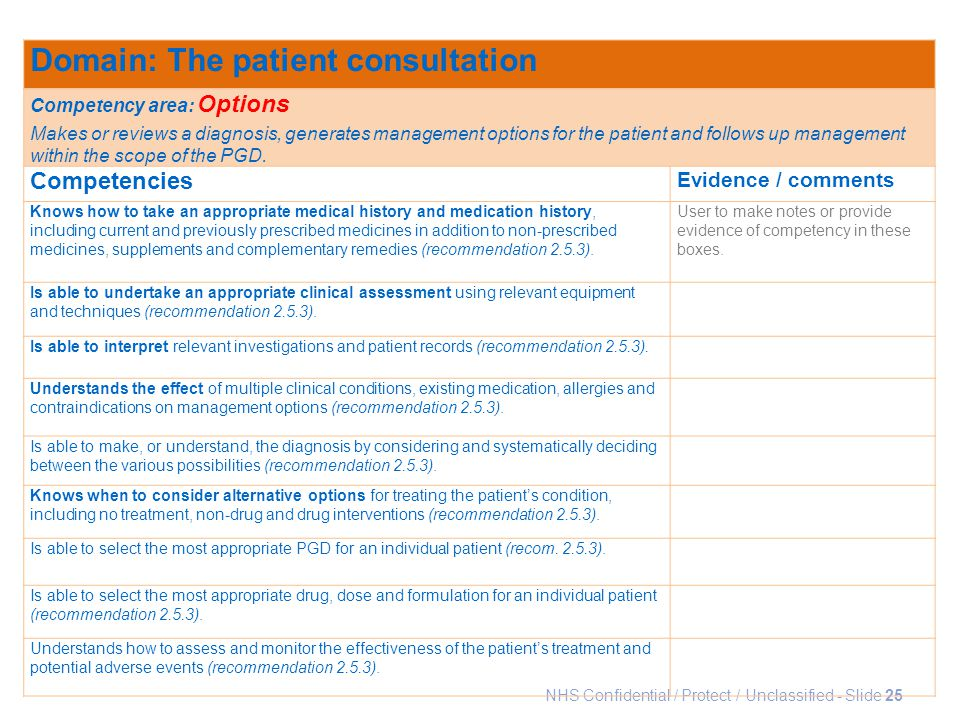 NHS Confidential / Protect / Unclassified - Slide 25 Domain: The patient consultation Competency area: Options Makes or reviews a diagnosis, generates