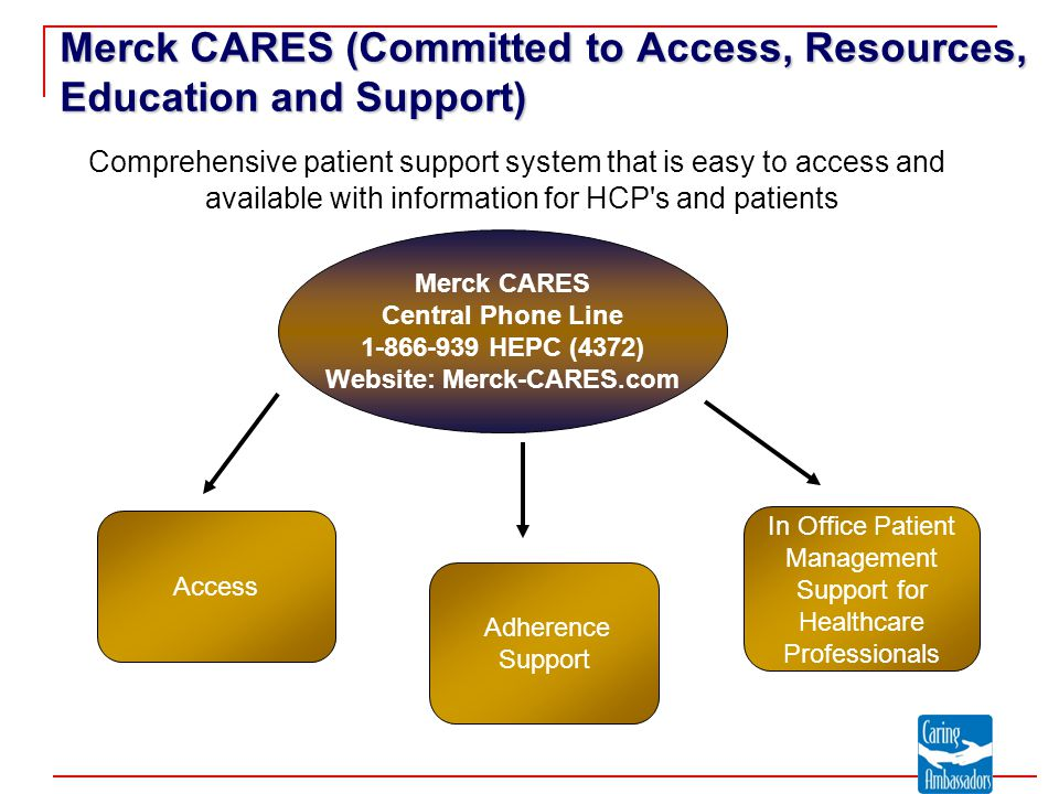 Comprehensive patient support system that is easy to access and available with information for HCP s and patients Merck CARES Central Phone Line 1-866-939 HEPC (4372) Website: Merck-CARES.com Adherence Support In Office Patient Management Support for Healthcare Professionals Merck CARES (Committed to Access, Resources, Education and Support) Access