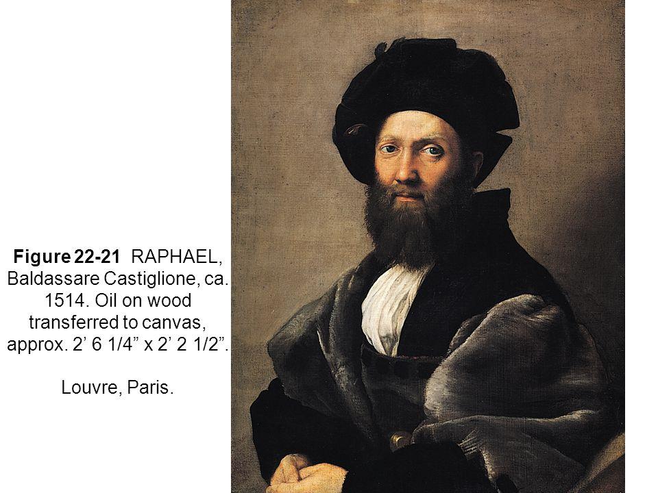Figure 22-21 RAPHAEL, Baldassare Castiglione, ca. 1514.
