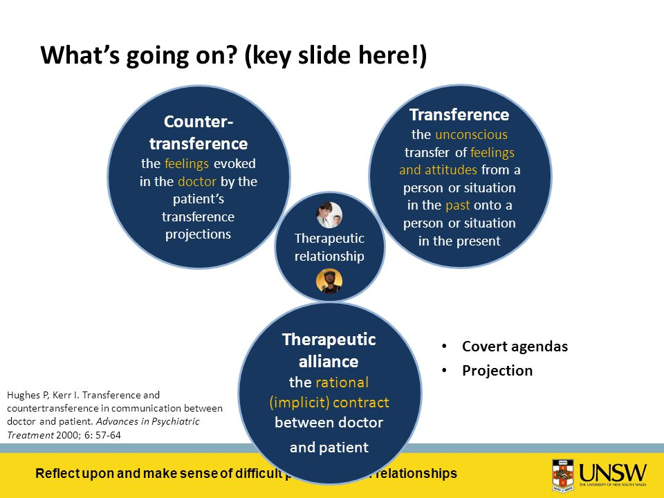 Reflect upon and make sense of difficult patient-doctor relationships What's going on? (key slide here!) Therapeutic relationship Therapeutic alliance