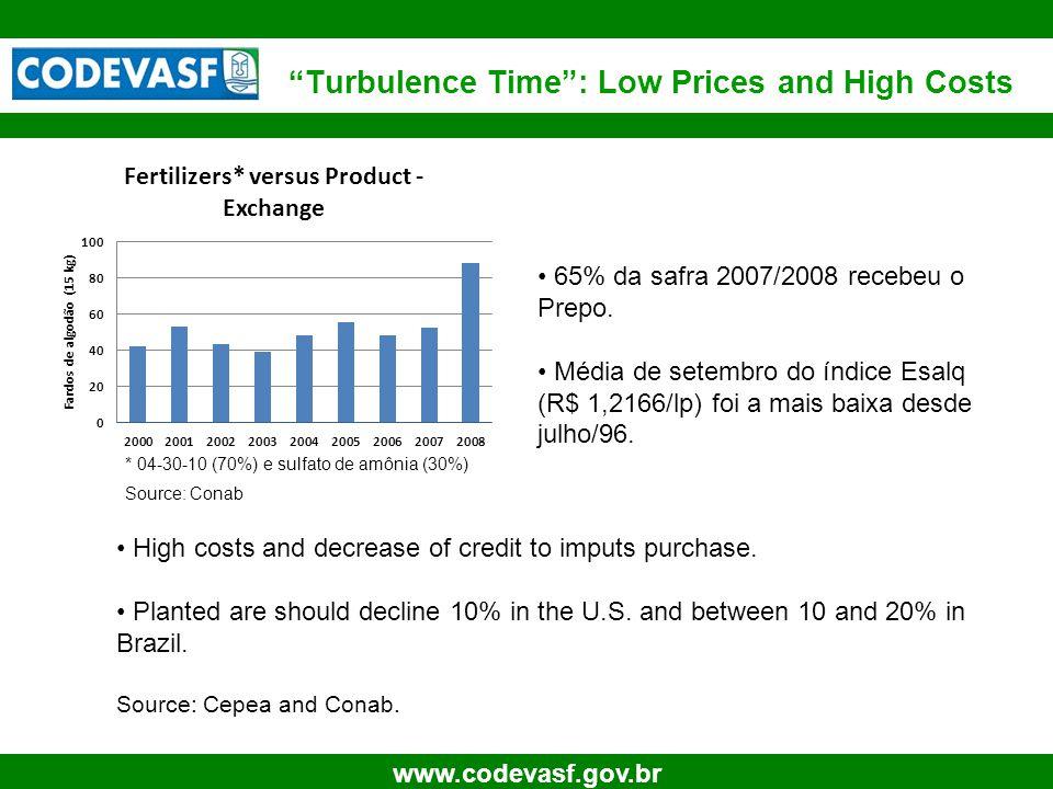 "11 www.codevasf.gov.br ""Turbulence Time"": Low Prices and High Costs * 04-30-10 (70%) e sulfato de amônia (30%) Source: Conab 65% da safra 2007/2008 re"