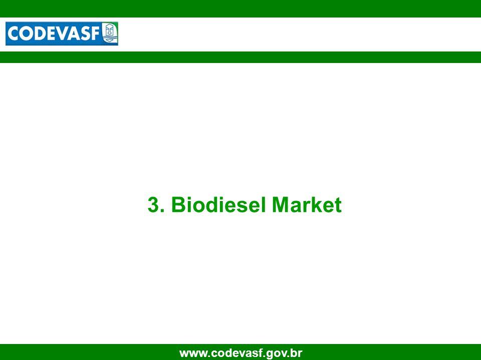 12 www.codevasf.gov.br 3. Biodiesel Market